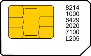 SIM-Karte | Public Domain
