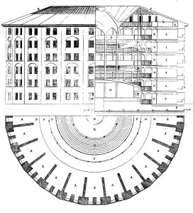 Plan of the Panopticon | public domain Jeremy Bentham